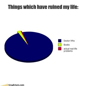 Things which have ruined my life: