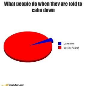 What people do when they are told to calm down
