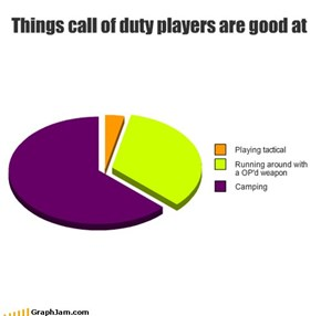 Things call of duty players are good at