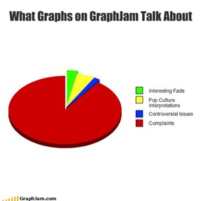 What Graphs on GraphJam Talk About