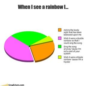 When I see a rainbow I...