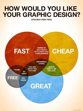 From an actual Graphic Design graduate