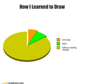 How I Learned to Draw