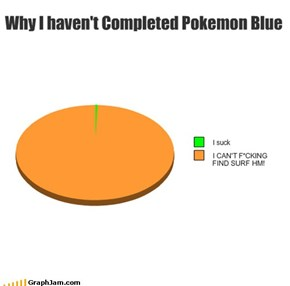 Why I haven't Completed Pokemon Blue