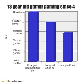 13 year old gamer gaming since 4