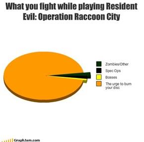 Why Did You Buy Raccoon City?
