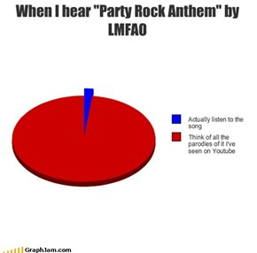 "When I hear ""Party Rock Anthem"" by LMFAO"