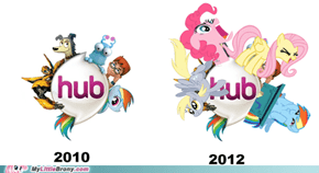 Hub then and now