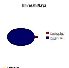 Um Yeah Maya