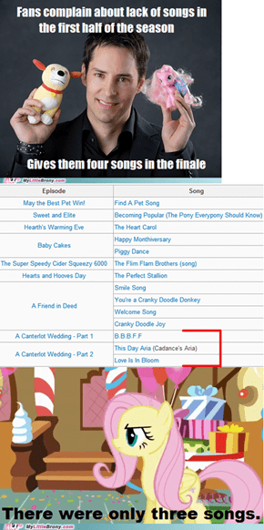 There Were Only Three Songs