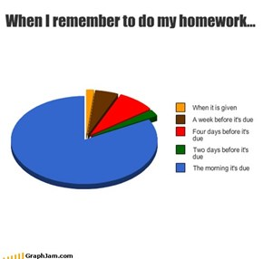 When I remember to do my homework...