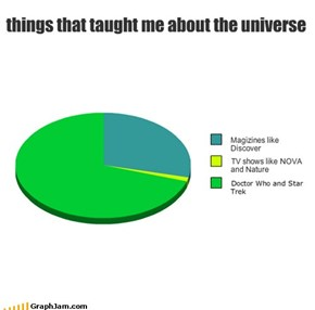 things that taught me about the universe