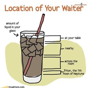 Classic: Location of Your Waiter