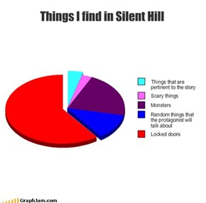 Things I find in Silent Hill