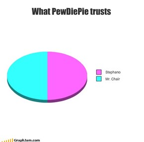 What PewDiePie trusts
