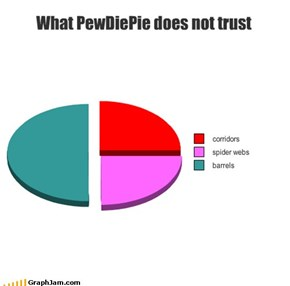 What PewDiePie does not trust