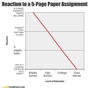 Reaction to a 5-Page Paper Assignment