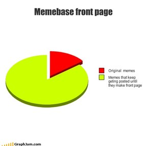 Memebase front page