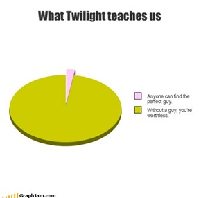 What Twilight teaches us