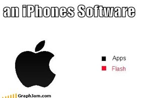 Software of an iPhone