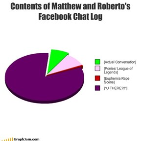 Contents of Matthew and Roberto's Facebook Chat Log