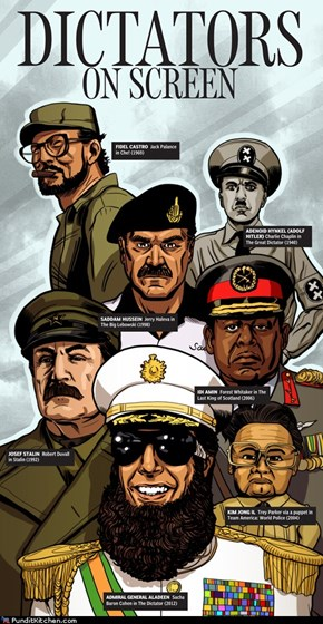 Dictators Onscreen