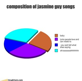 composition of jasmine guy songs