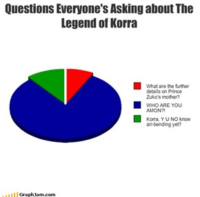Questions Everyone's Asking about The Legend of Korra