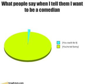 What people say when I tell them I want to be a comedian