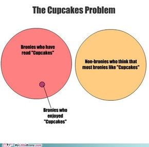 The Cupcakes Problem