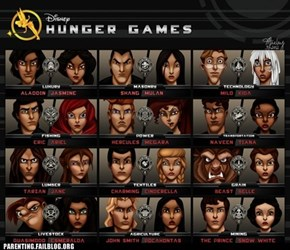 Disney's Hunger Games