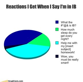 Reactions I Get When I Say I'm in IB