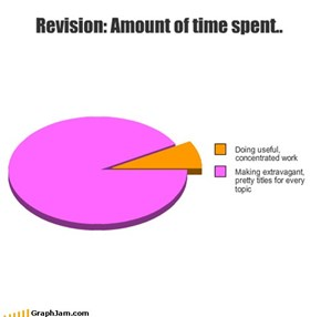 Revision: Amount of time spent..