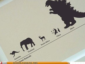 Godzilla is REAL!