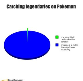 Catching legendaries on Pokemon