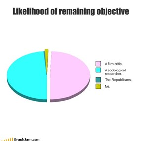 Likelihood of remaining objective