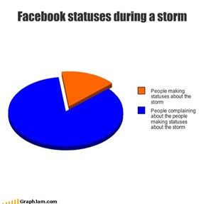 Facebook statuses during a storm