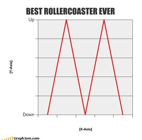 BEST ROLLERCOASTER EVER
