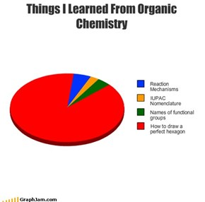 Things I Learned From Organic Chemistry