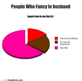 People Who Fancy le husband