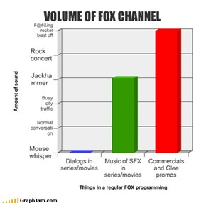VOLUME OF FOX CHANNEL