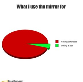 What i use the mirror for
