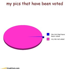 my pics that have been voted and that have not