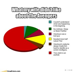 What my wife didn't like about The Avengers