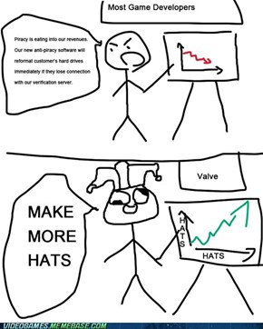 All of Valve's Resources