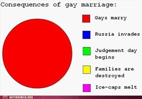 Let the Great Gay Marriage Debate Begin!