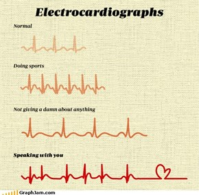 Electrocardiograhos