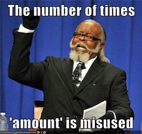 The number of times  'amount' is misused