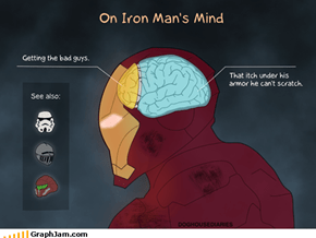 Iron Man's Mind