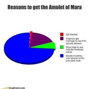 Reasons to get the Amulet of Mara